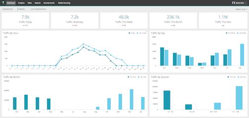 RetailNext-Dashboard-Screen-Shot