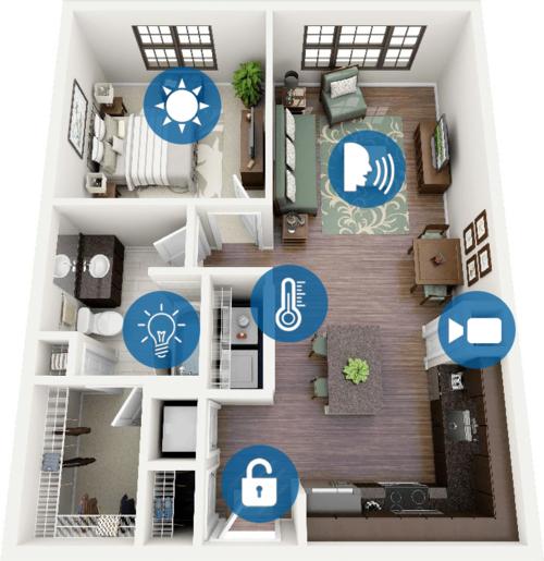 Aerial+Smart+Home